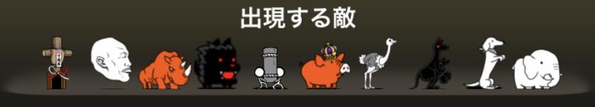 にゃんこ 7周年記念大会 ランキング